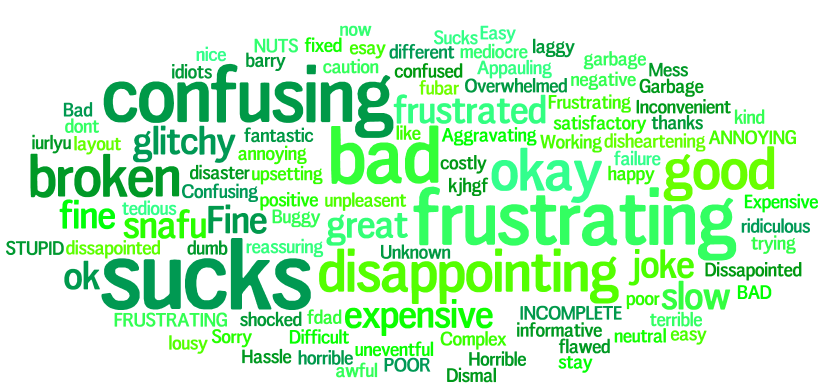 word descriptions