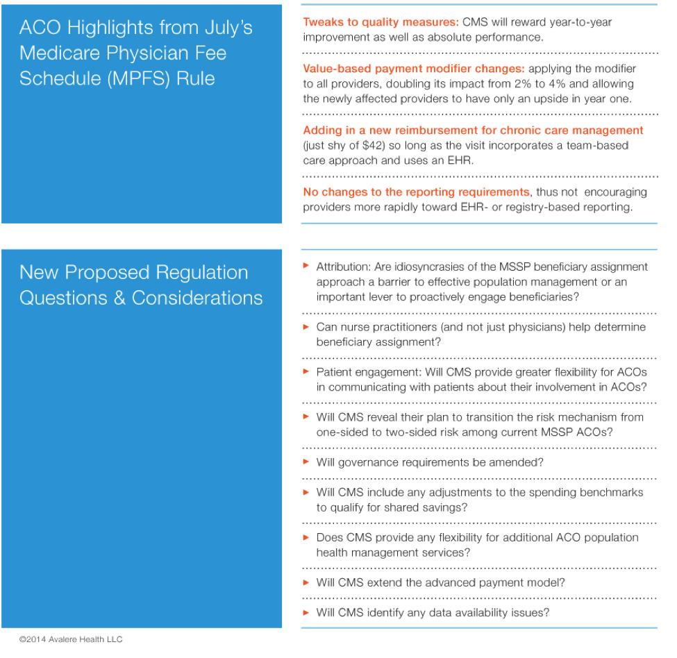 ACO Reg Chart