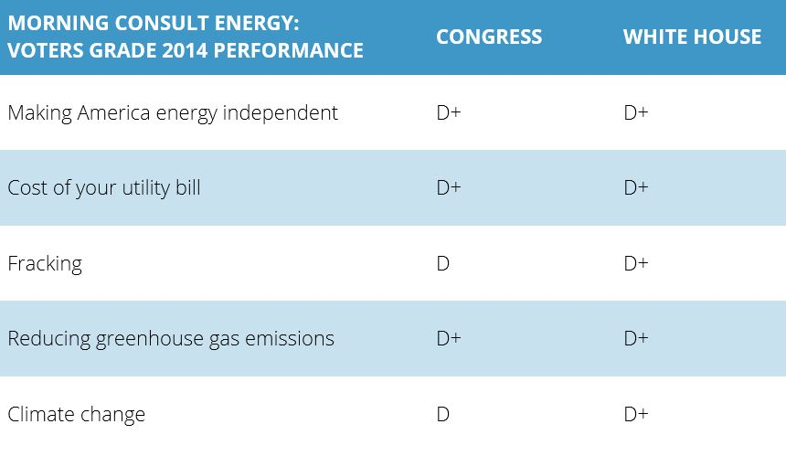 energy grades 2014 (1)