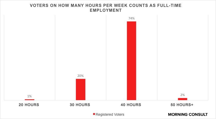 MCH_ACAEmployerMandateWorkWeek_Chart1
