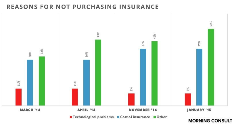 cost aca purchase