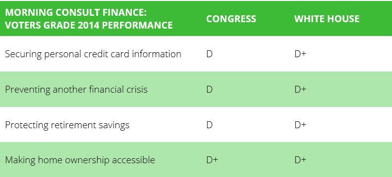 finance grades 2014