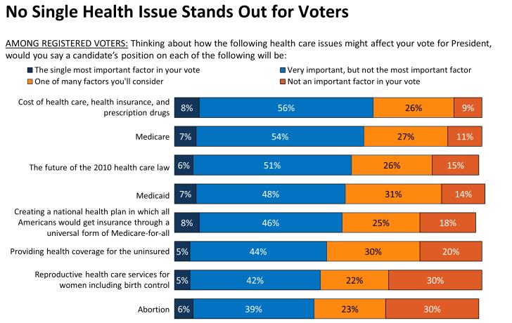 kaiser family foundation poll obamacare