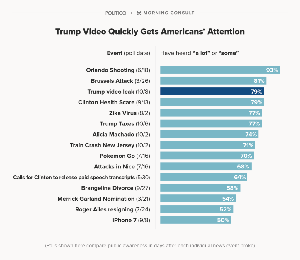 trump-video-awareness