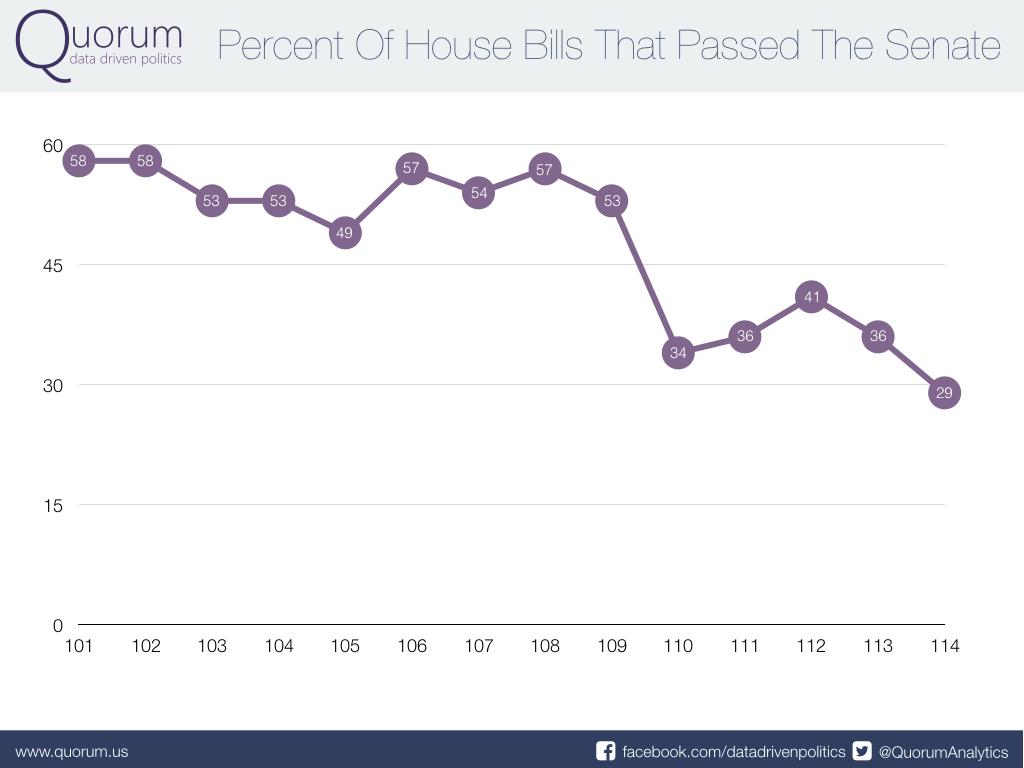 (Quorum graphic)