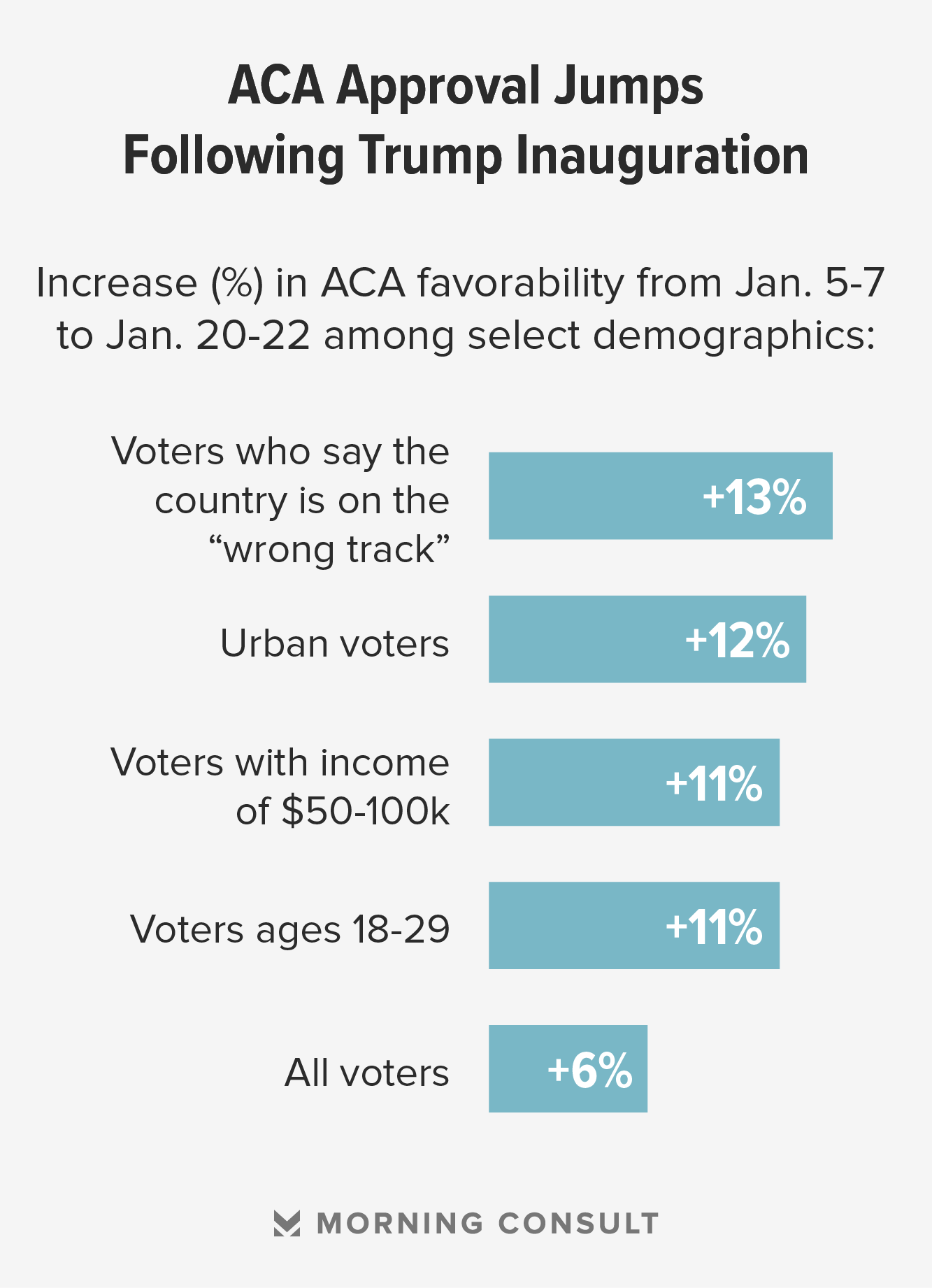 ACA favorability_mobile2 copy
