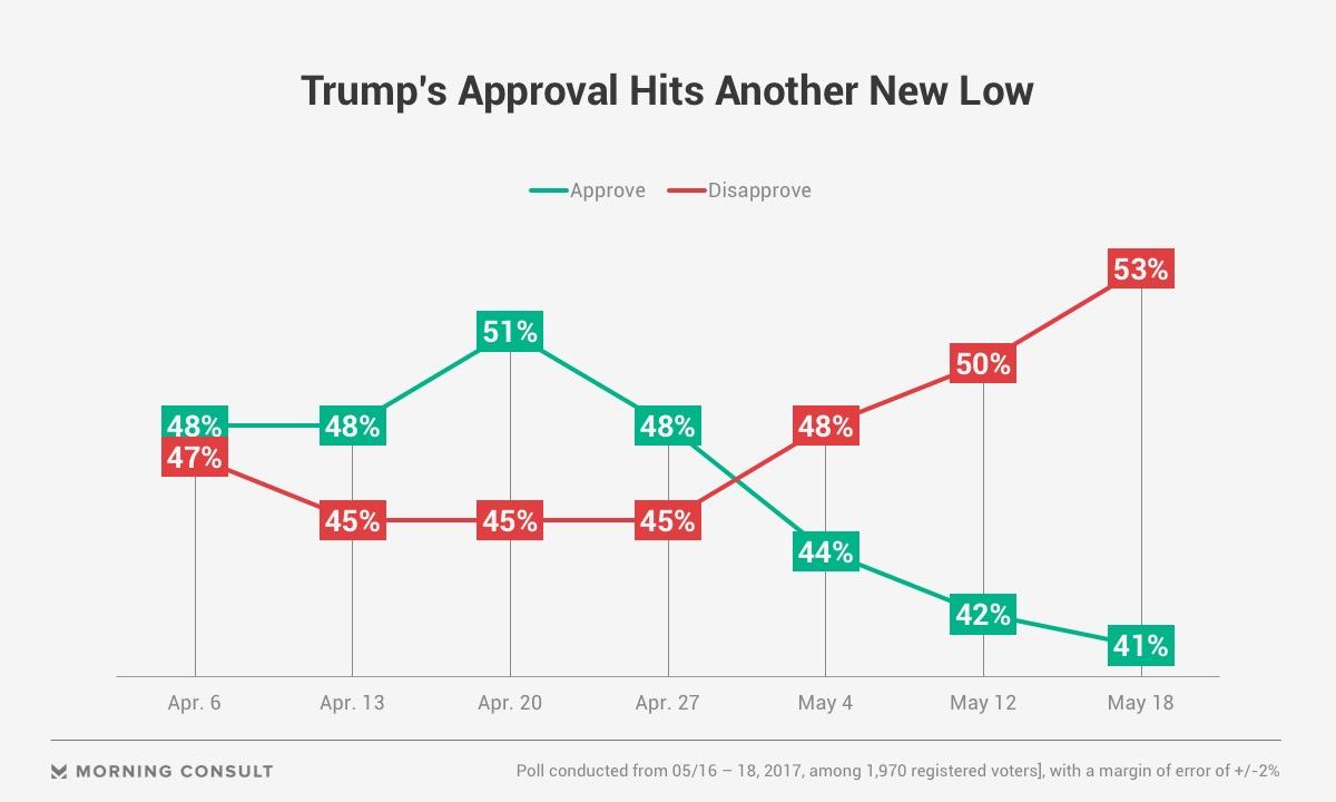 Washington Brief: Trump Says Joe Lieberman Is Top ...