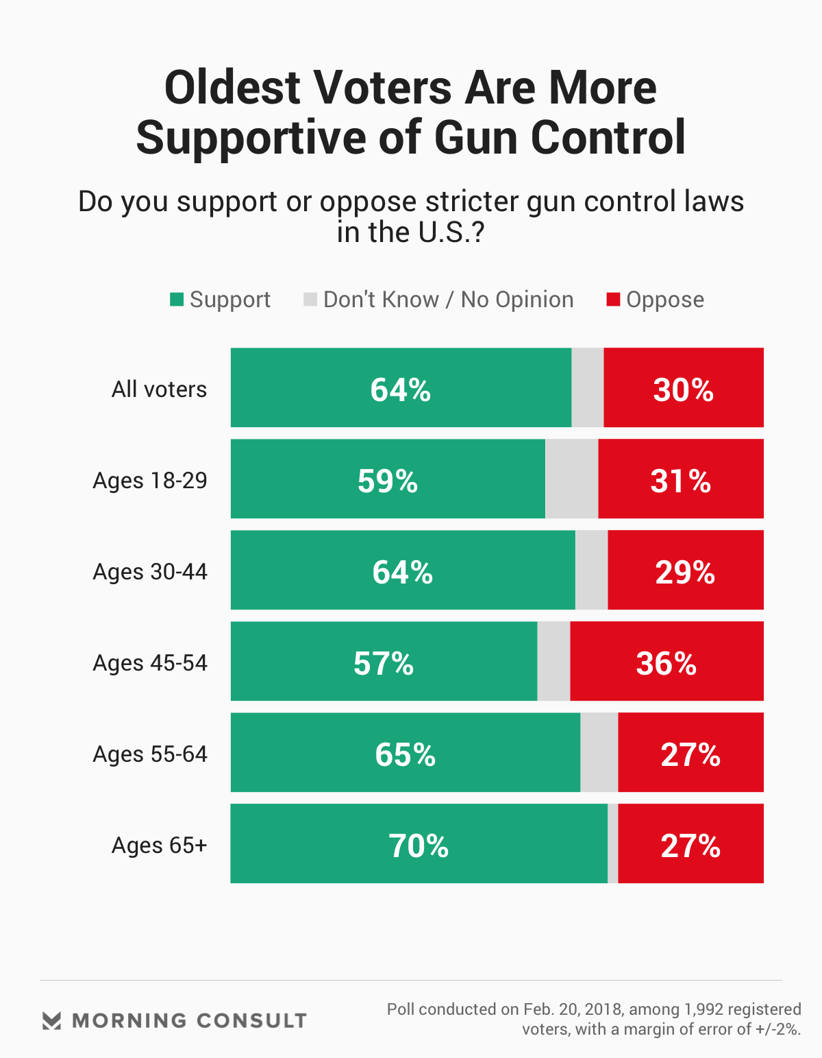 the importance of stricter gun control laws in america Essays related to the importance of gun control laws 1  whites want stricter gun control laws  the salience and importance of crime and gun violence in the.