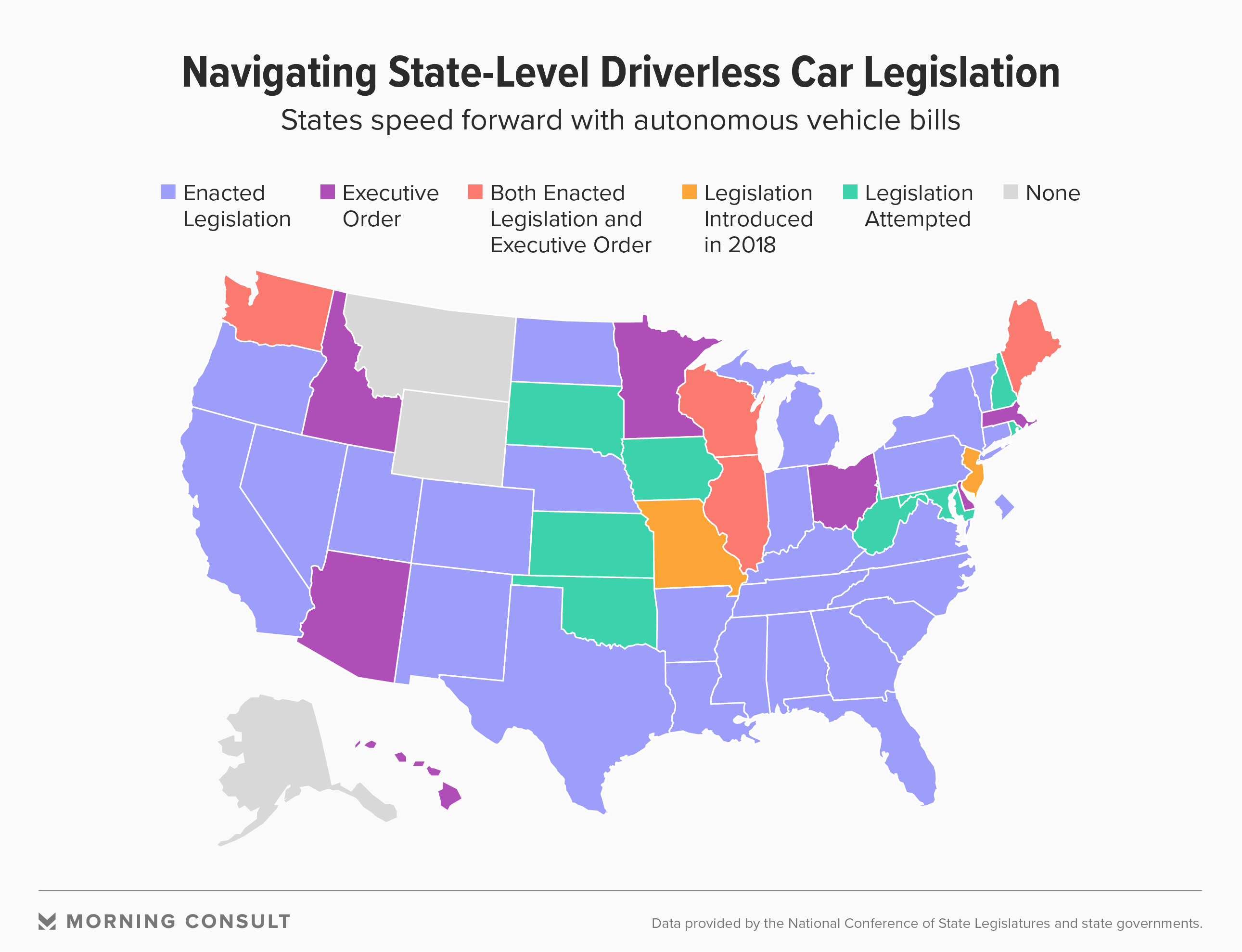Self-Driving Legislation Sputters in 2018, and 2019 Prospects Aren't