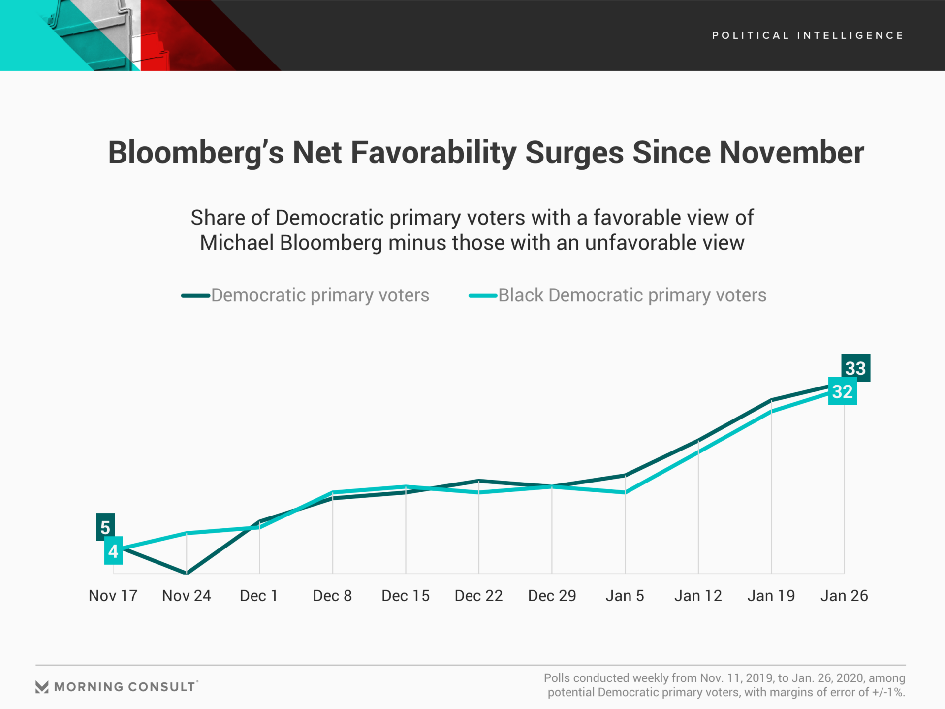 200127-Bloomberg-Democratic-primary_fullwidth.png